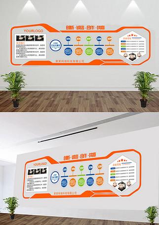 创新诚信展板企业文化墙
