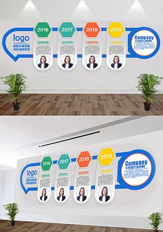 年度总结展板企业文化墙