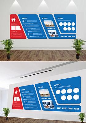 蓝色大气企业文化墙发展历程