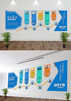 企业展板企业文化墙
