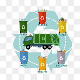 垃圾分类循环利用保护环境创意设计元素